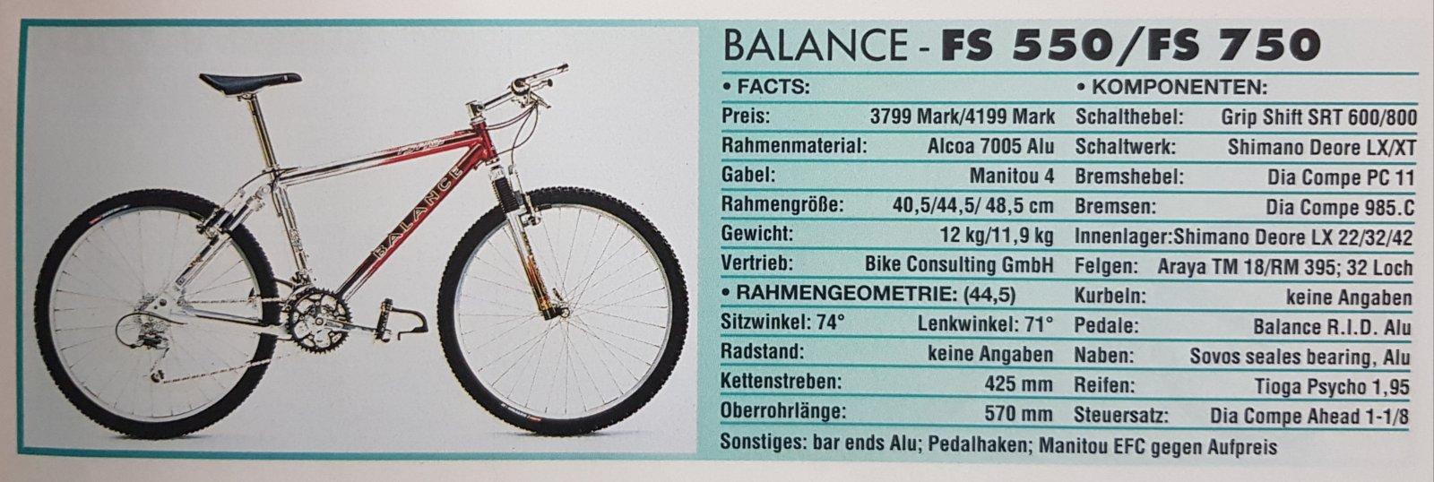 Balance FS550-750 1995.jpg