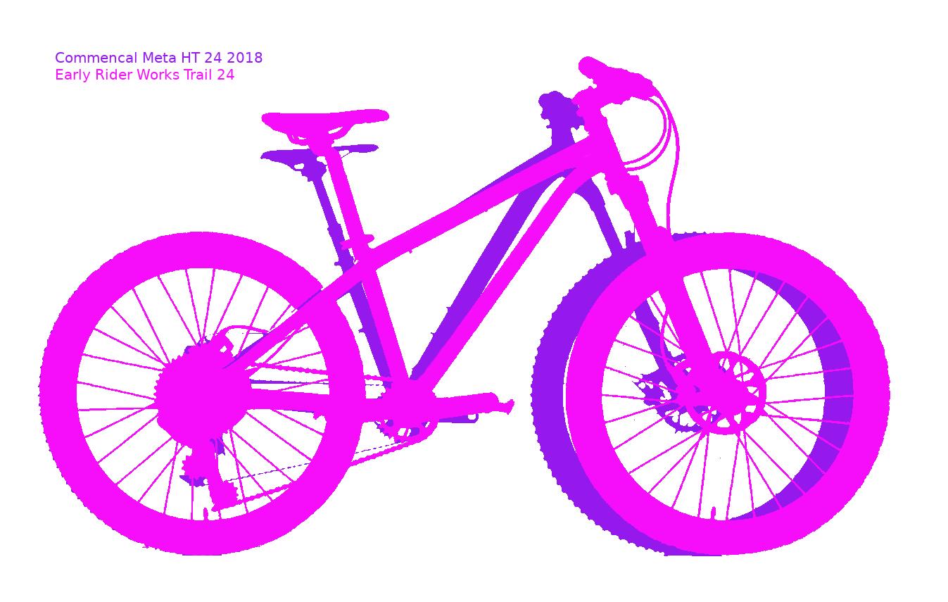 Commencal Meta HT 24 2018     Early Rider Works Trail 24     Schatten.jpg