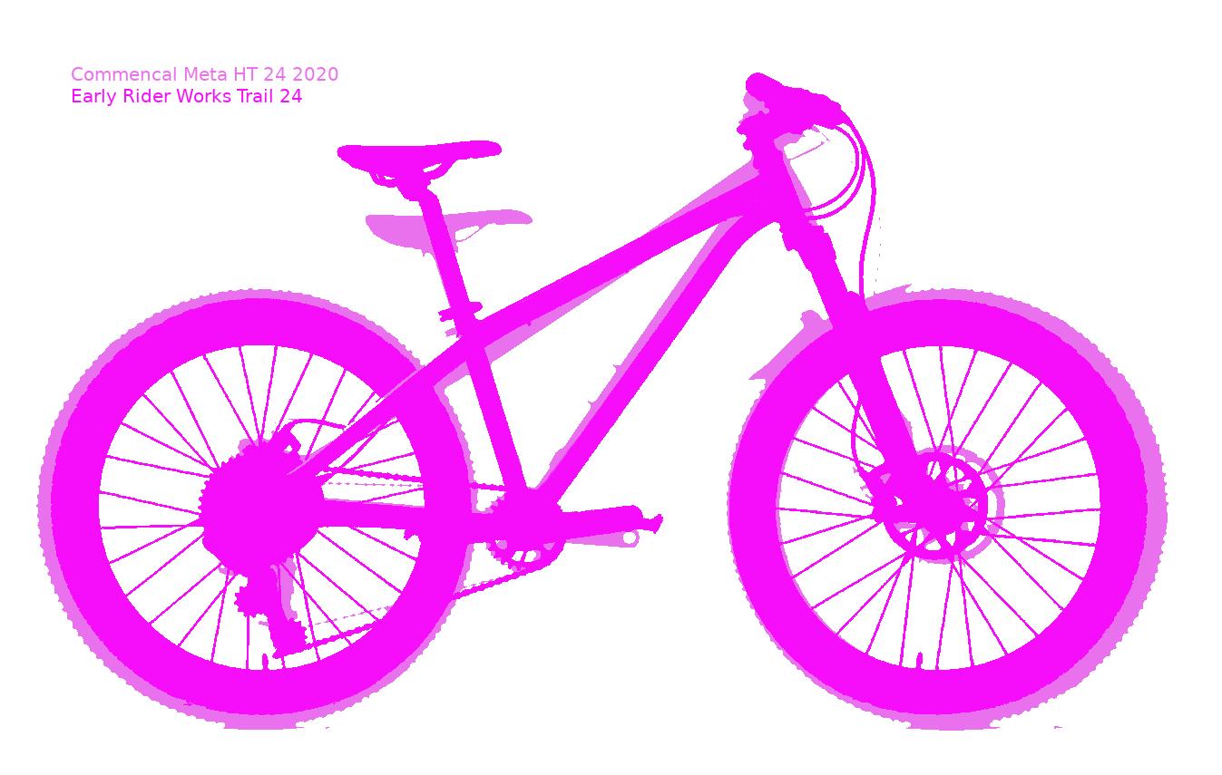 Commencal Meta HT 24 2020     Early Rider Works Trail 24     Schatten.jpg