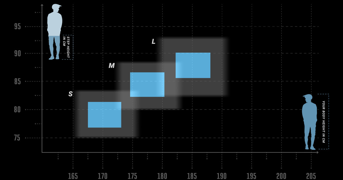 csm_Diagramm-groessen-bikes_CRAGGER_2021_1_2bde0e60bf.jpg