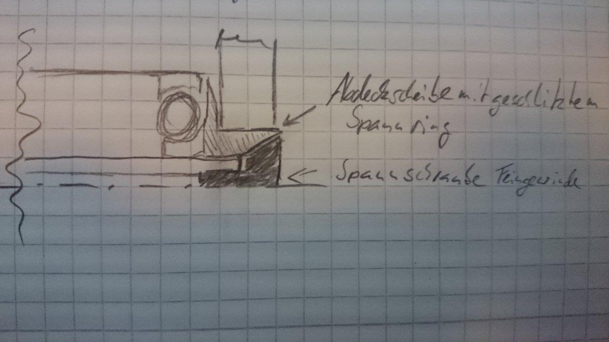klemmkraft berechnen haftreibung berechnen klemmkraft. Black Bedroom Furniture Sets. Home Design Ideas