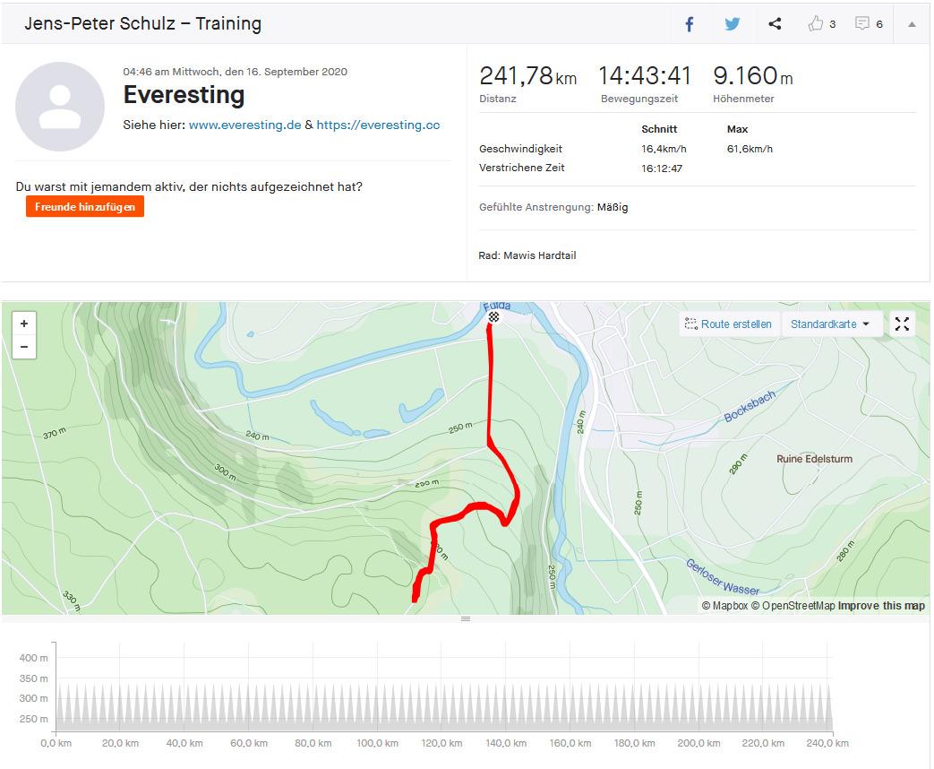 Everesting JPS -Daten Karte Höhenprofil - Screenshot.jpg