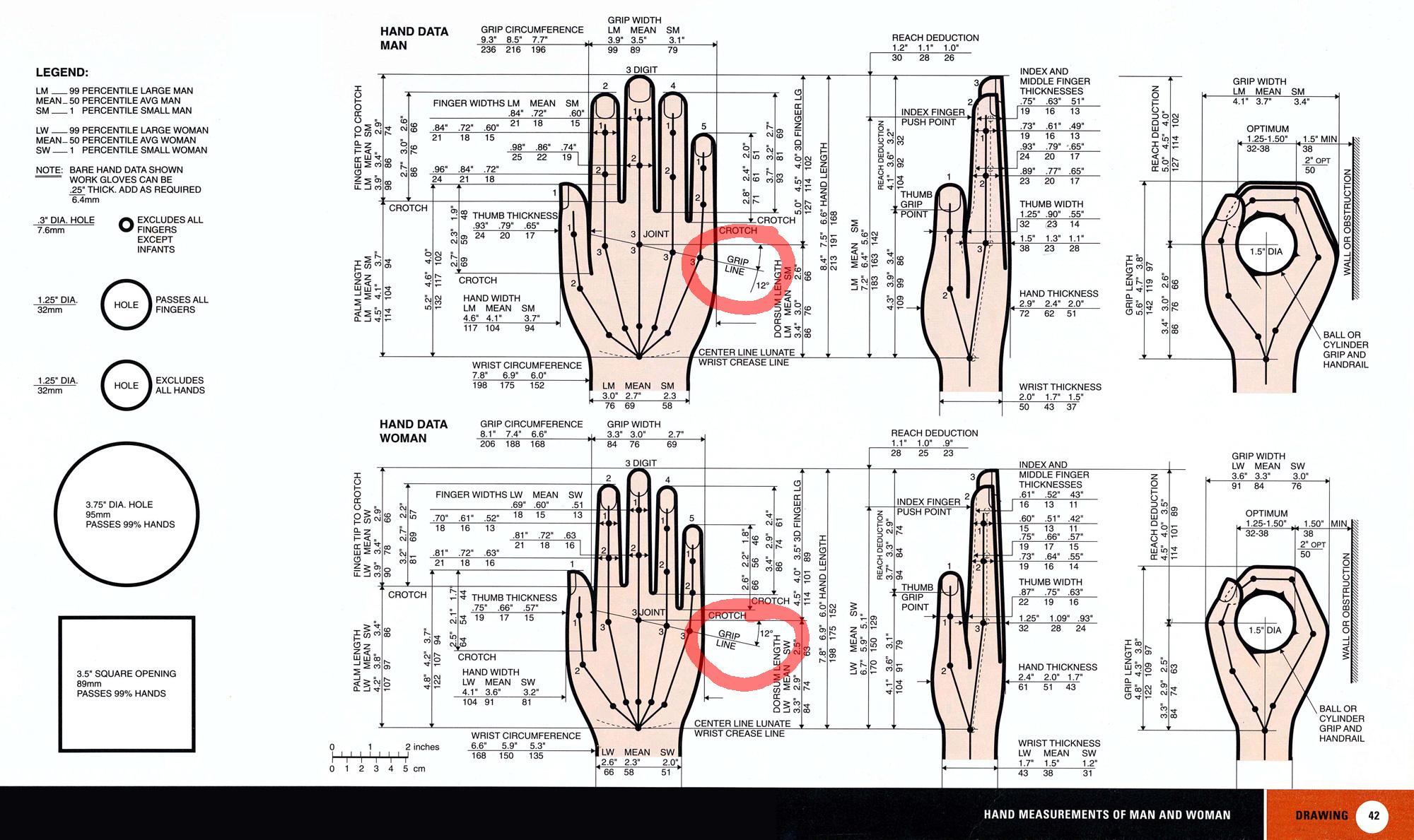 Hand Measurements 1 markiert.jpg
