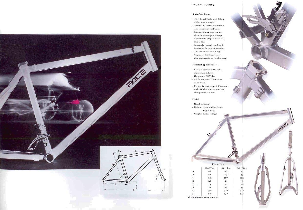 Pace hardward catalog 1993.jpg