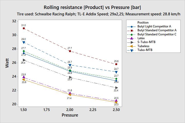 Rolling resistance MTB.jpg