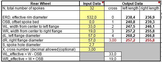 Speichenlänge Berechnen Datenbank : speichenl nge berechnen speichenrechner geben verwirrende ma e aus mtb ~ Themetempest.com Abrechnung