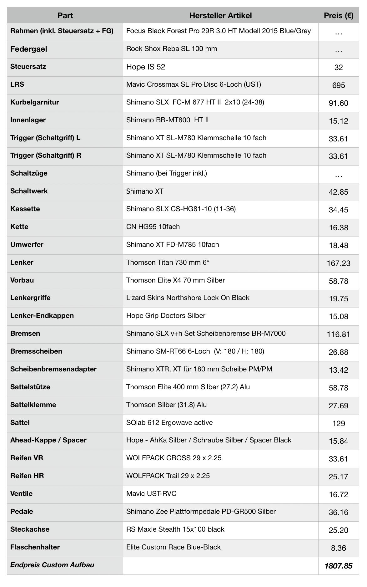 Teile-Liste inkl. Preise.png