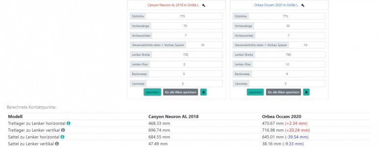 Canyon 2018 vs Orbea Occam 2020.JPG