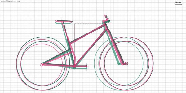 Vergleich Bikes.png