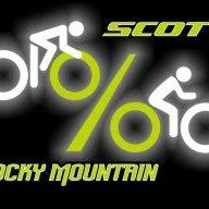 BikeSport.World