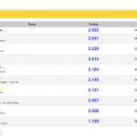 Bildschirmfoto 2013-04-01 um 00.40.28